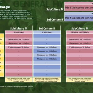 SubCulture Hydroponic & Soil Usage